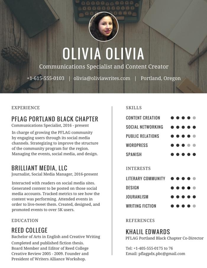 Olivia Resumé